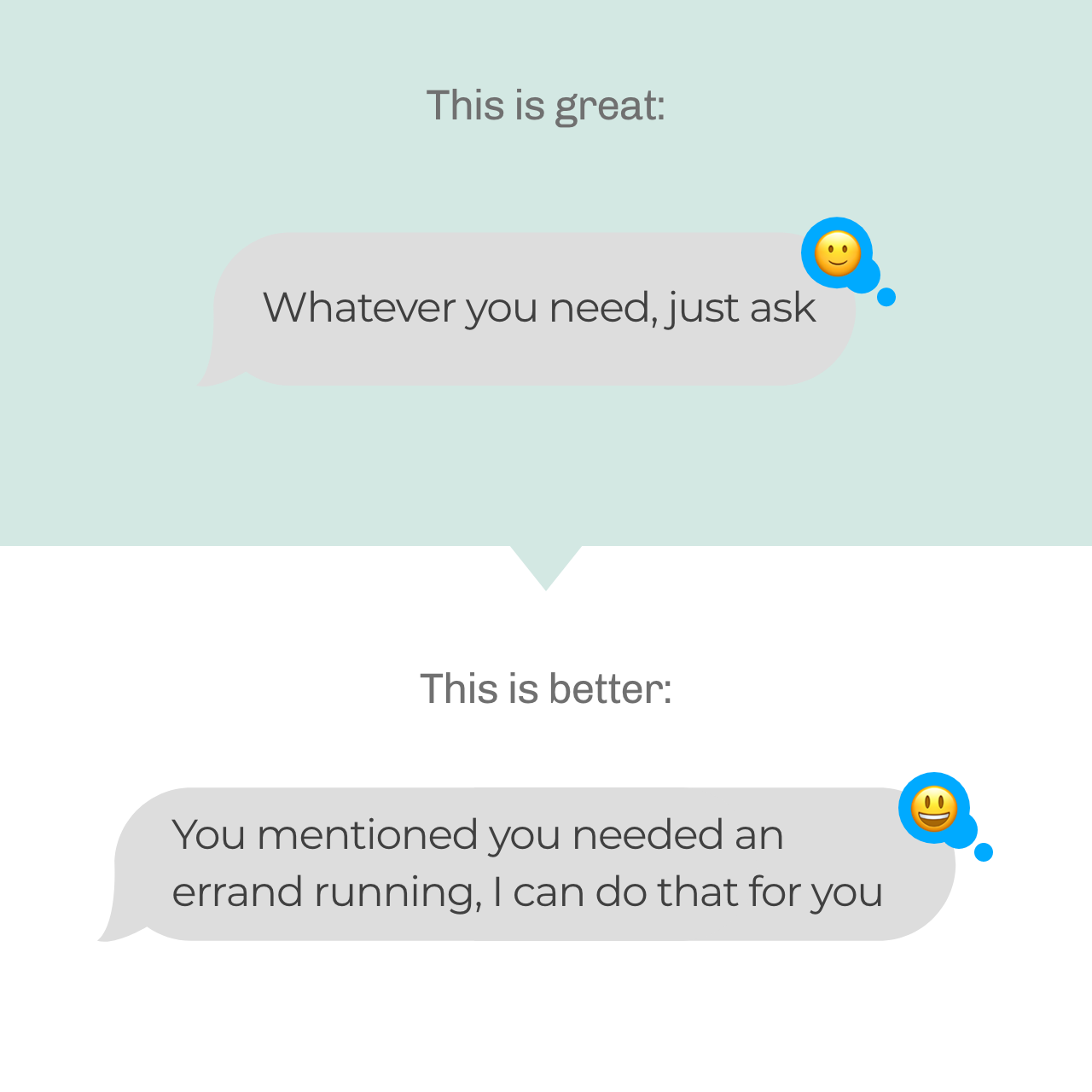 """An image of a text message conversation. The first message says """"Whatever you need, just ask"""" and a small smiling emoji face. The second says, """"You mentioned you needed an errand running, I can do that for you"""" with a smiling emoji. This illustrates how to frame your conversations in a more constructive way"""